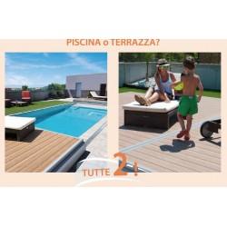 Copertura a  Terrazza   - NOVITA' 2018 -